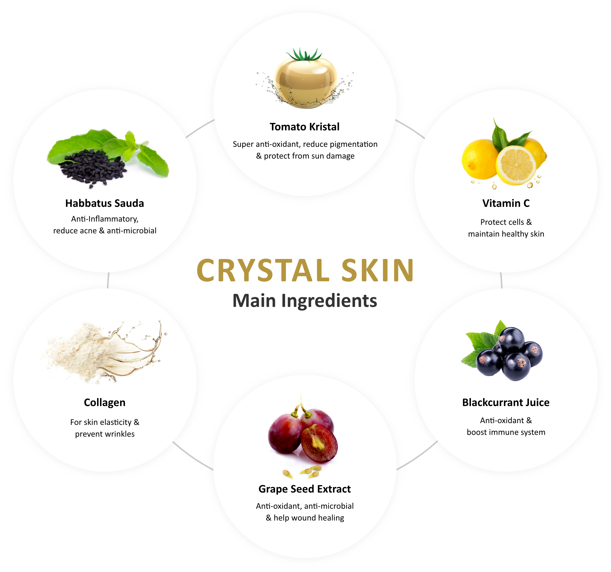 Crystal Cell Main Ingredients