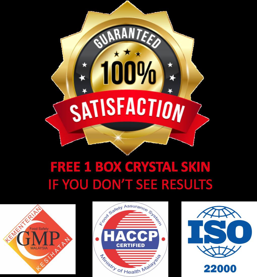 Guaranteed 100% Satisfaction